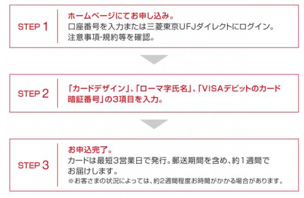 debitcard_sokujitsu_1